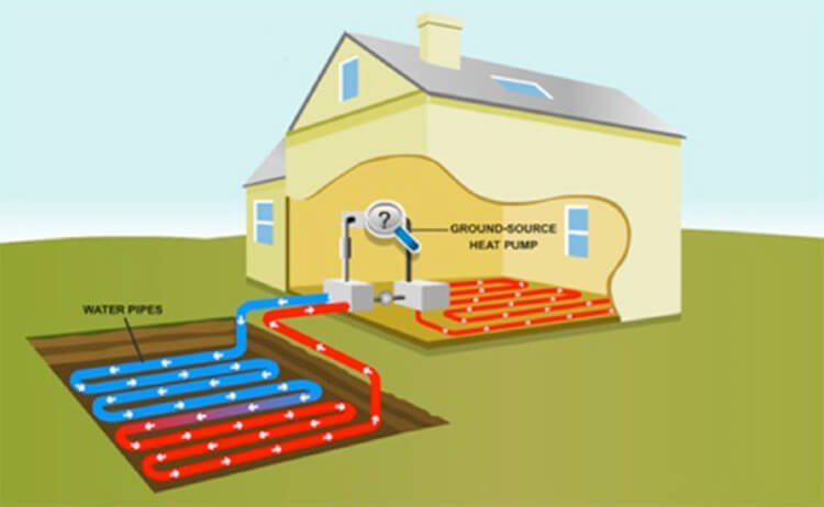 Geothermal house diagram images for Alternative heating systems for homes