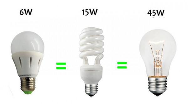 cfl vs led vs incandescent wattage