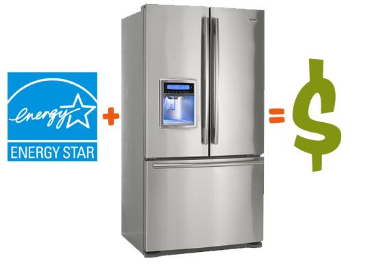 energy star plus fridge equals dollar sign