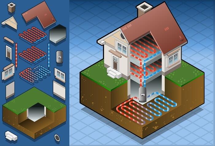 Geothermal underfloorheating diagram